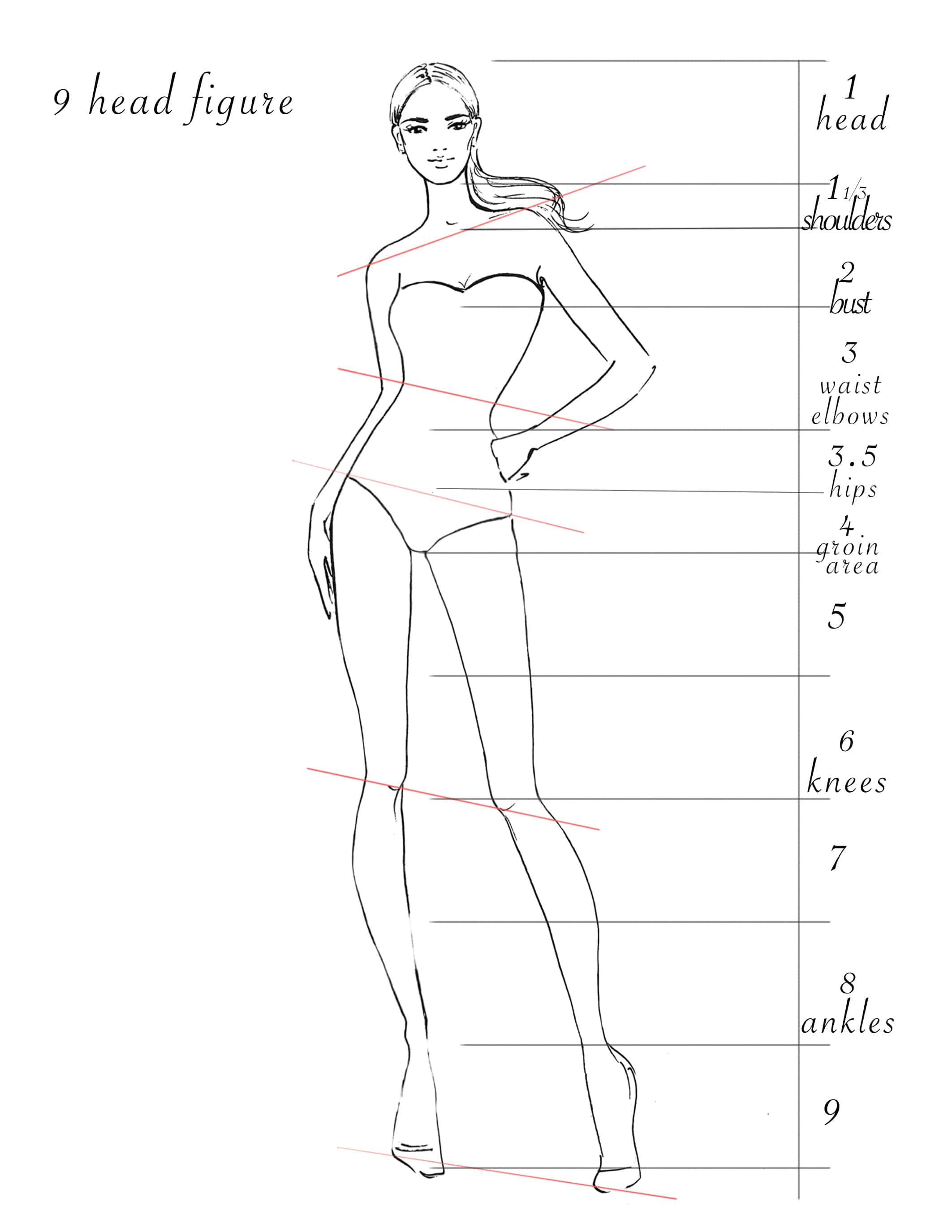 fashion illustration template, fashion figure